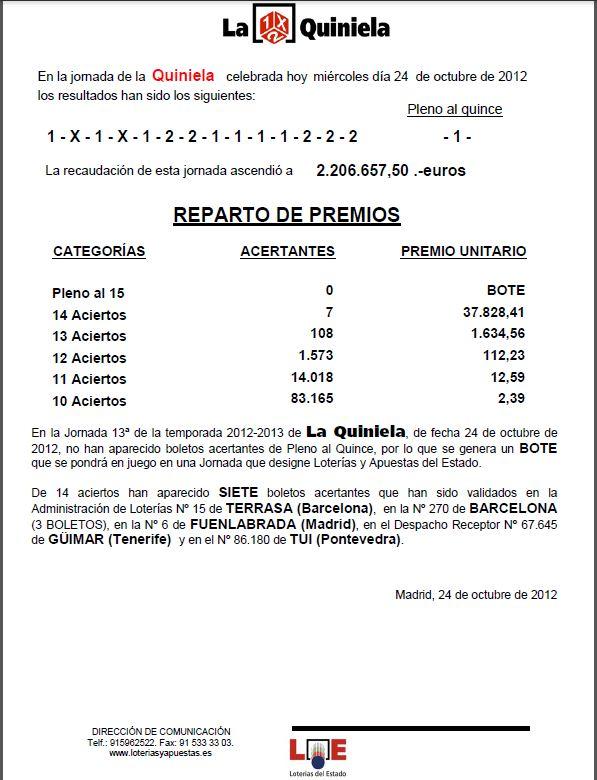 Resultado de la Quiniela 24/10/2012