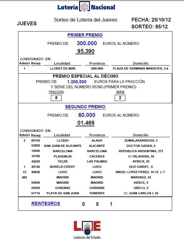 Resultado de la Lotería Nacional 25/10/2012