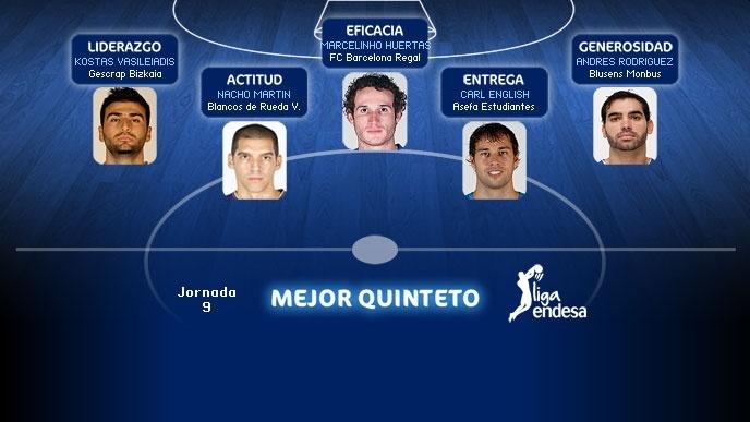 Huertas, Vasileiadis, English, Nacho Martín y Andrés Rodríguez los mejores de la 9ª jornada