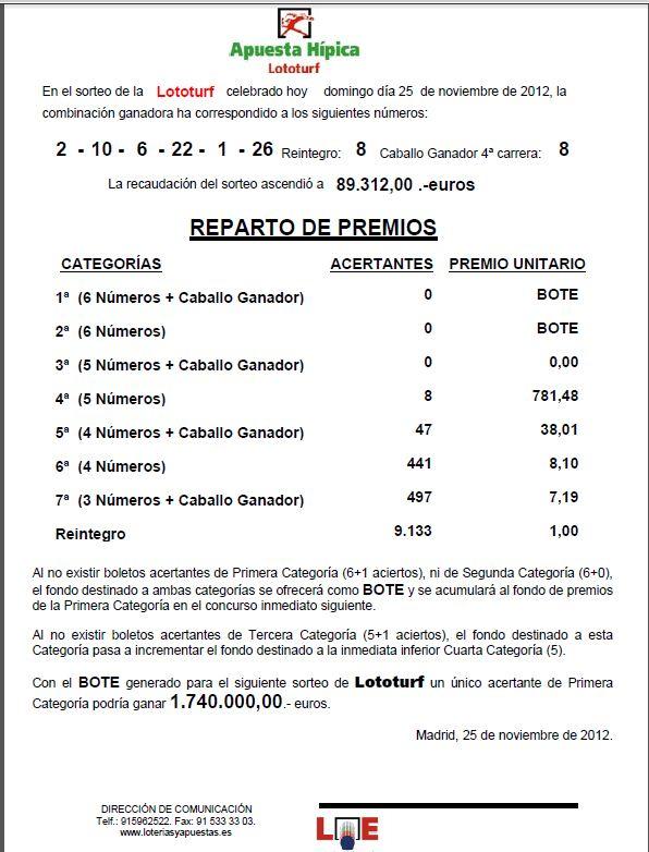 Resultado del Lototurf 25/11/2012