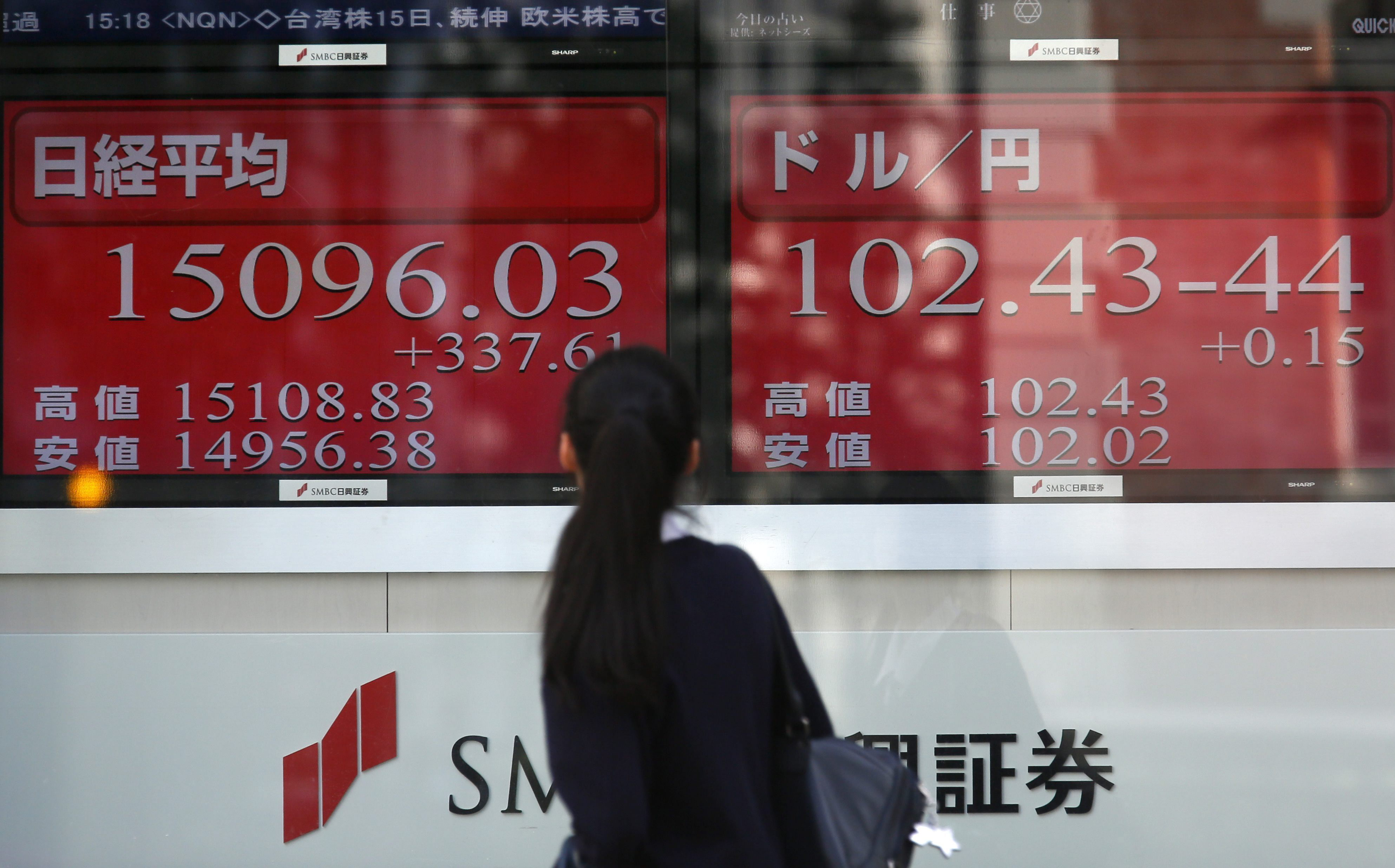 El Nikkei sube un 0,76 por ciento hasta 15.253,75 unidades