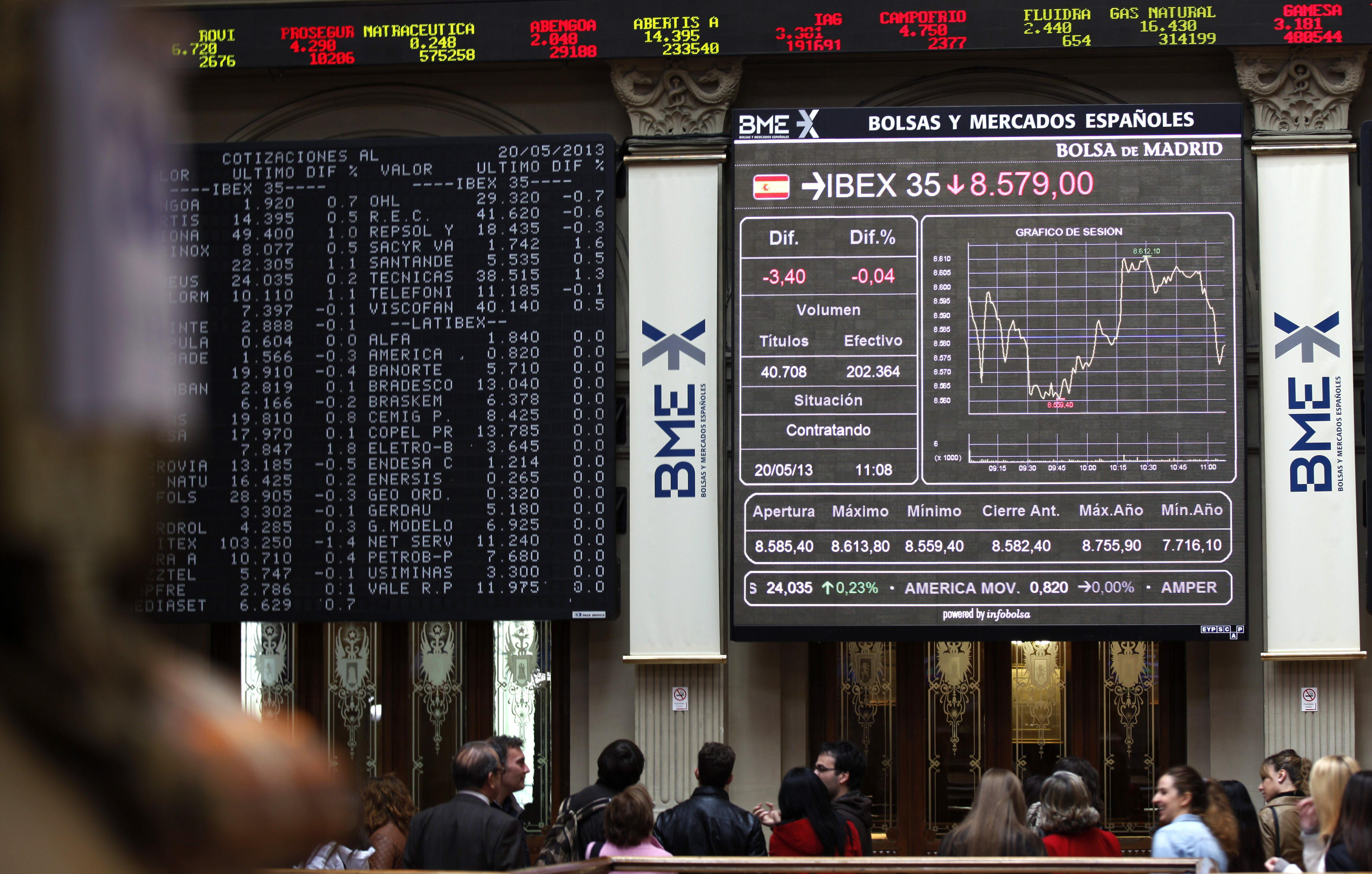 El IBEX amplía a mediodía la recogida de beneficios y cae el 1,10 por ciento