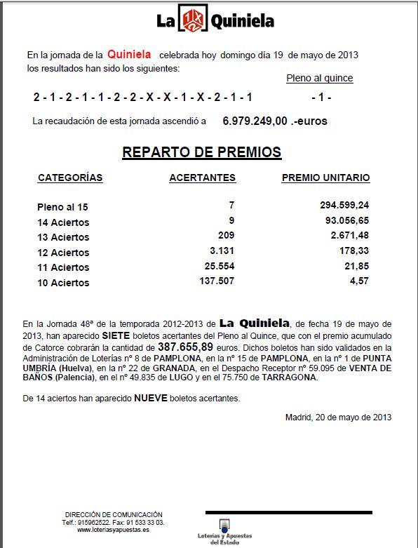 Resultado de la Quiniela 20/05/2013