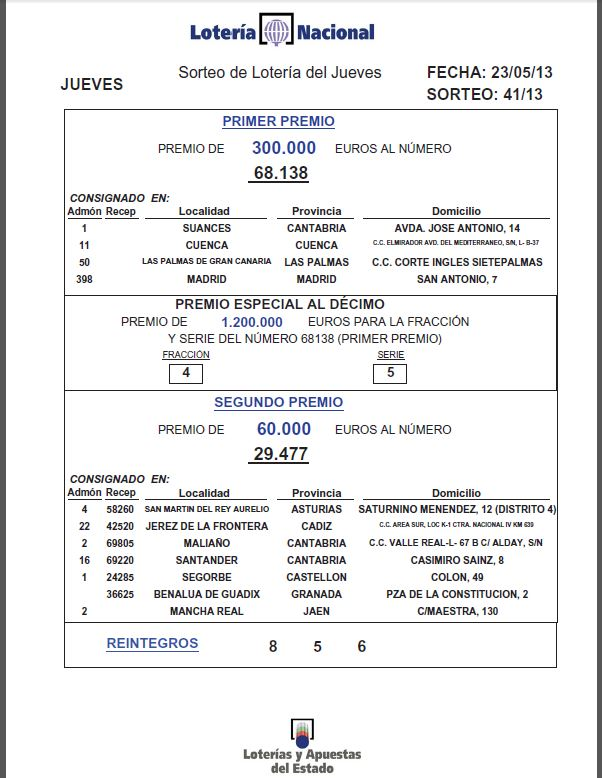 Resultado de la Lotería Nacional 23/05/2013