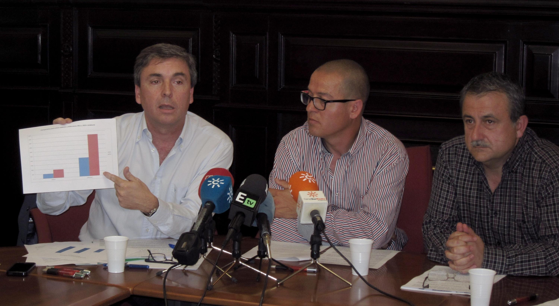 Sindicatos anuncian que acudirán «a todos los actos públicos» de Montero a protestar «por sus recortes y opacidad»