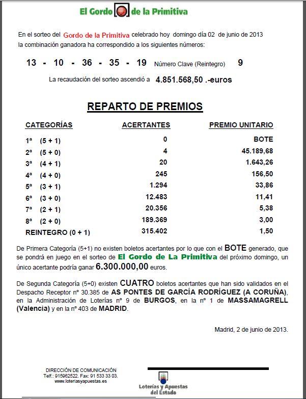 Resultado de El Gordo de la Primitiva 02/06/2013