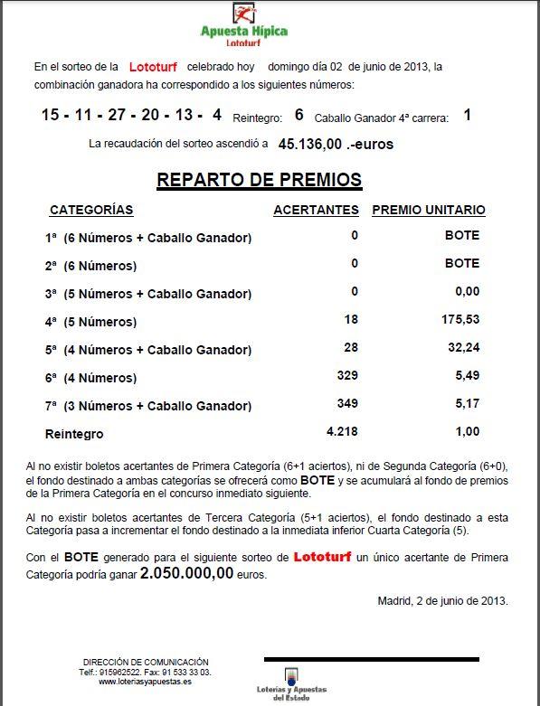 Resultado del Lototurf 02/06/2013