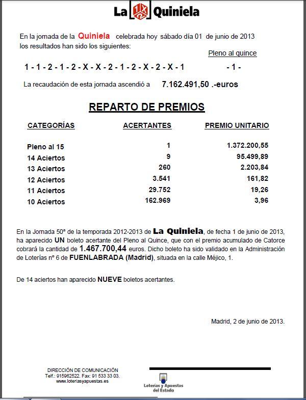 Resultado de la Quiniela 02/06/2013