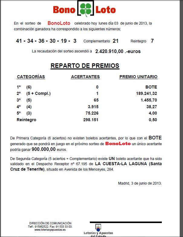Resultado de la BonoLoto 03/06/2013