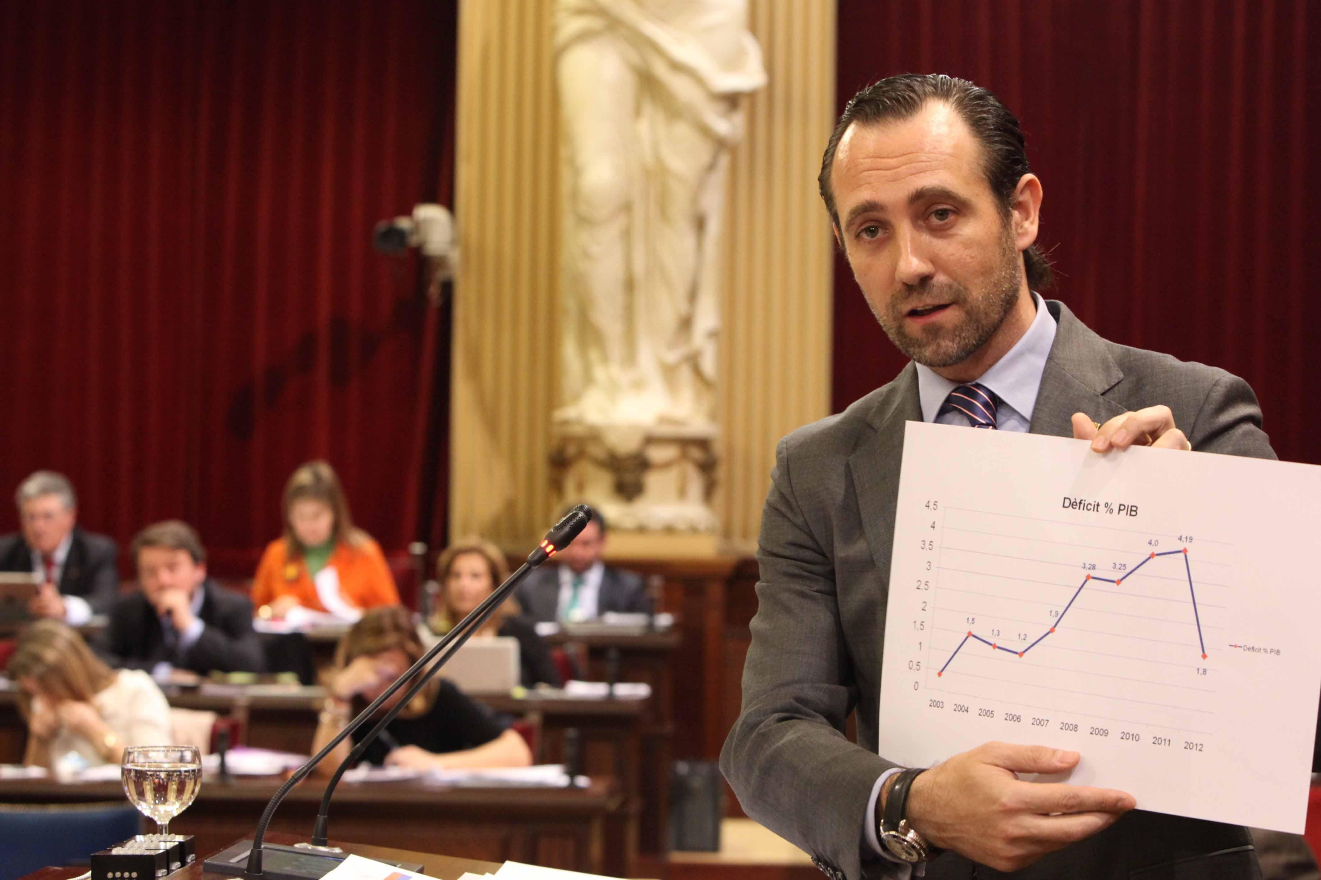El PSOE pide explicaciones al PP Balear que admitió espionaje «a dos o tres socialistas»