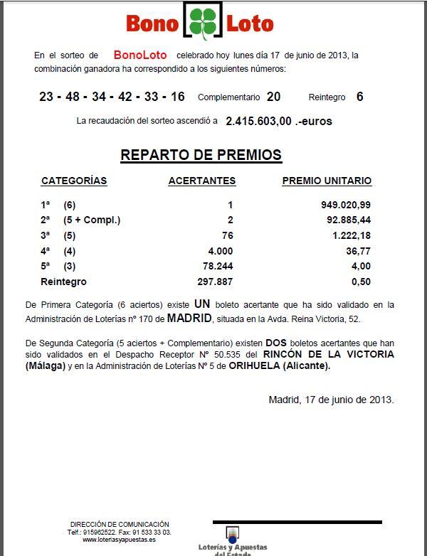 Resultado de la BonoLoto 17/06/2013
