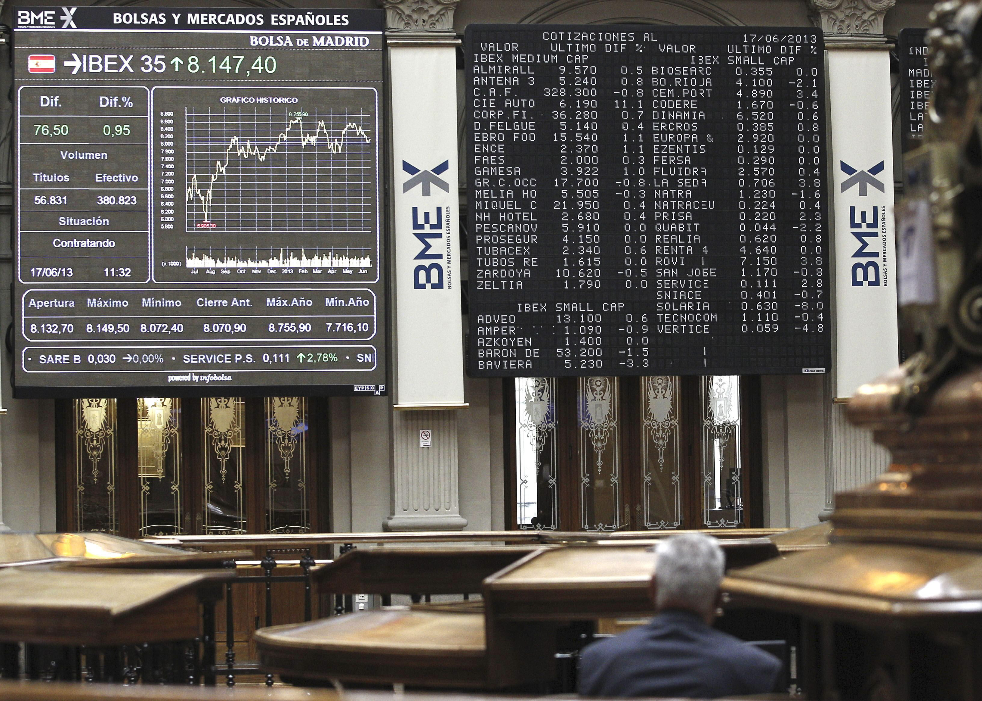 El IBEX prosigue con el rebote de la apertura y sube el 1,16 por ciento a mediodía