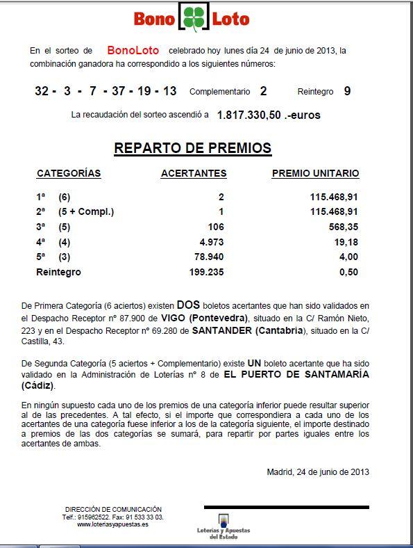 Resultado de la BonoLoto 24/06/2013