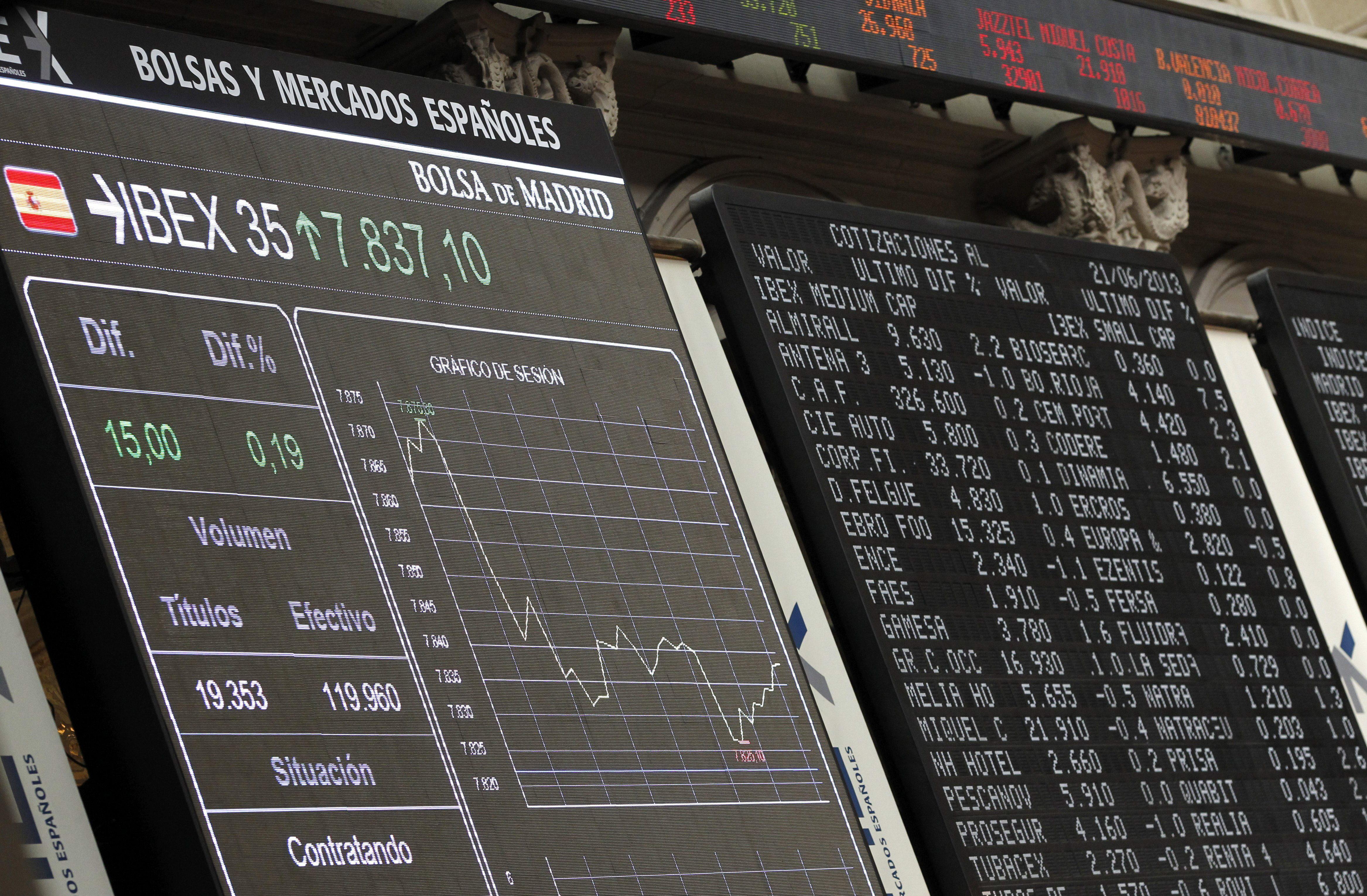 El IBEX prosigue con el rebote de la apertura y sube el 0,78 por ciento a mediodía