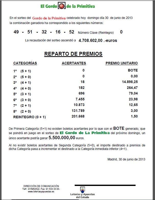 Resultado de El Gordo de la Primitiva 30/06/2013