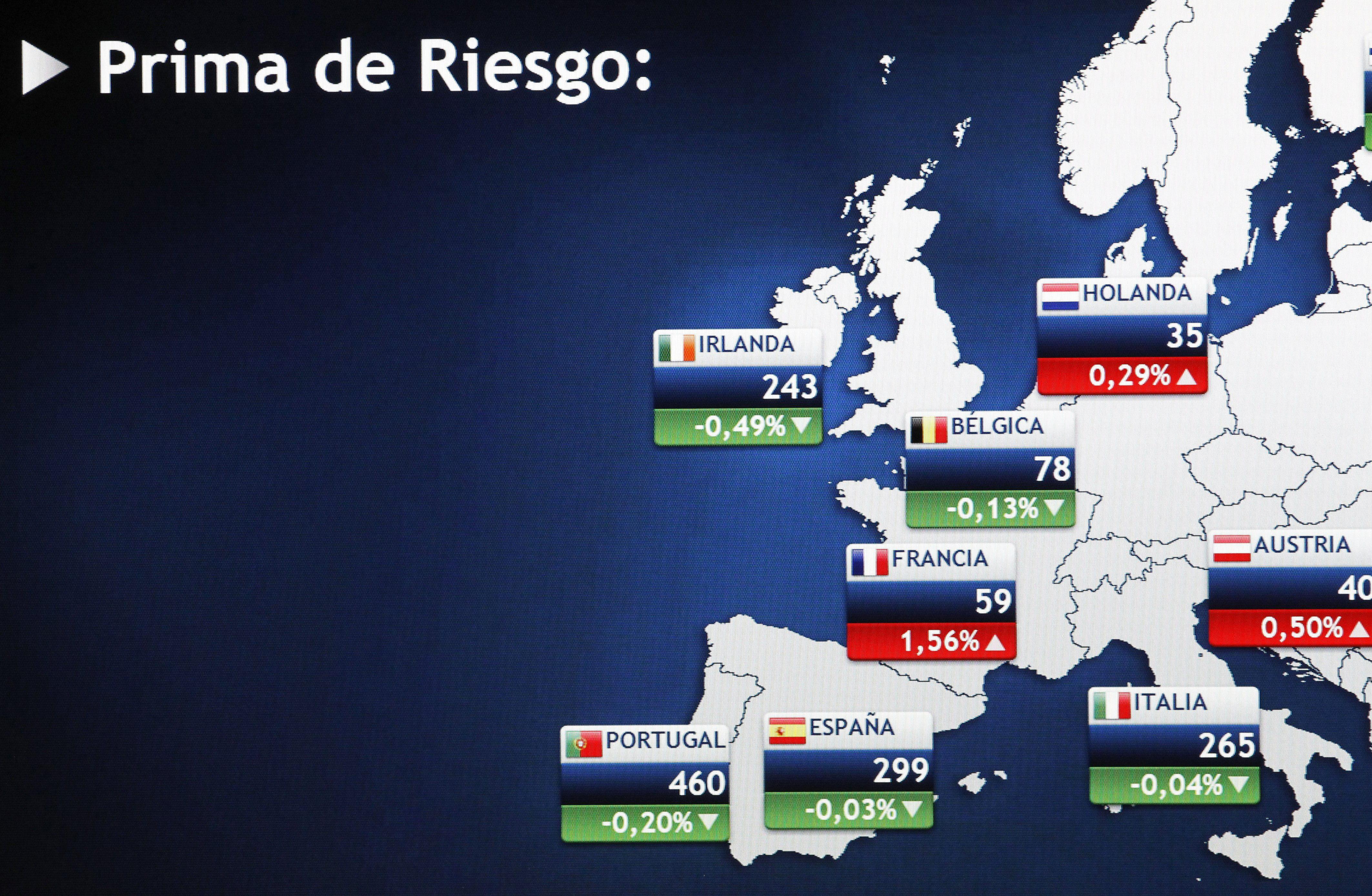 La prima de riesgo de España abre sin cambios en 303 puntos básicos