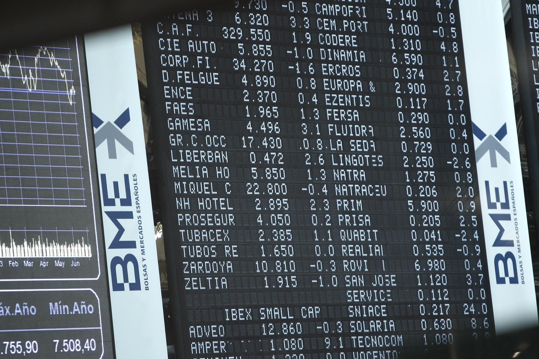 (Ampl.) El Ibex pierde un 0,18% pero se aferra a los 7.900 enteros, con la prima en 316 puntos