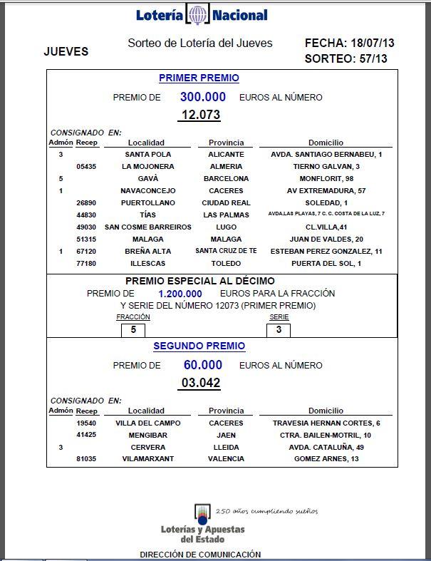 Resultado de la Lotería Nacional 18/07/2013