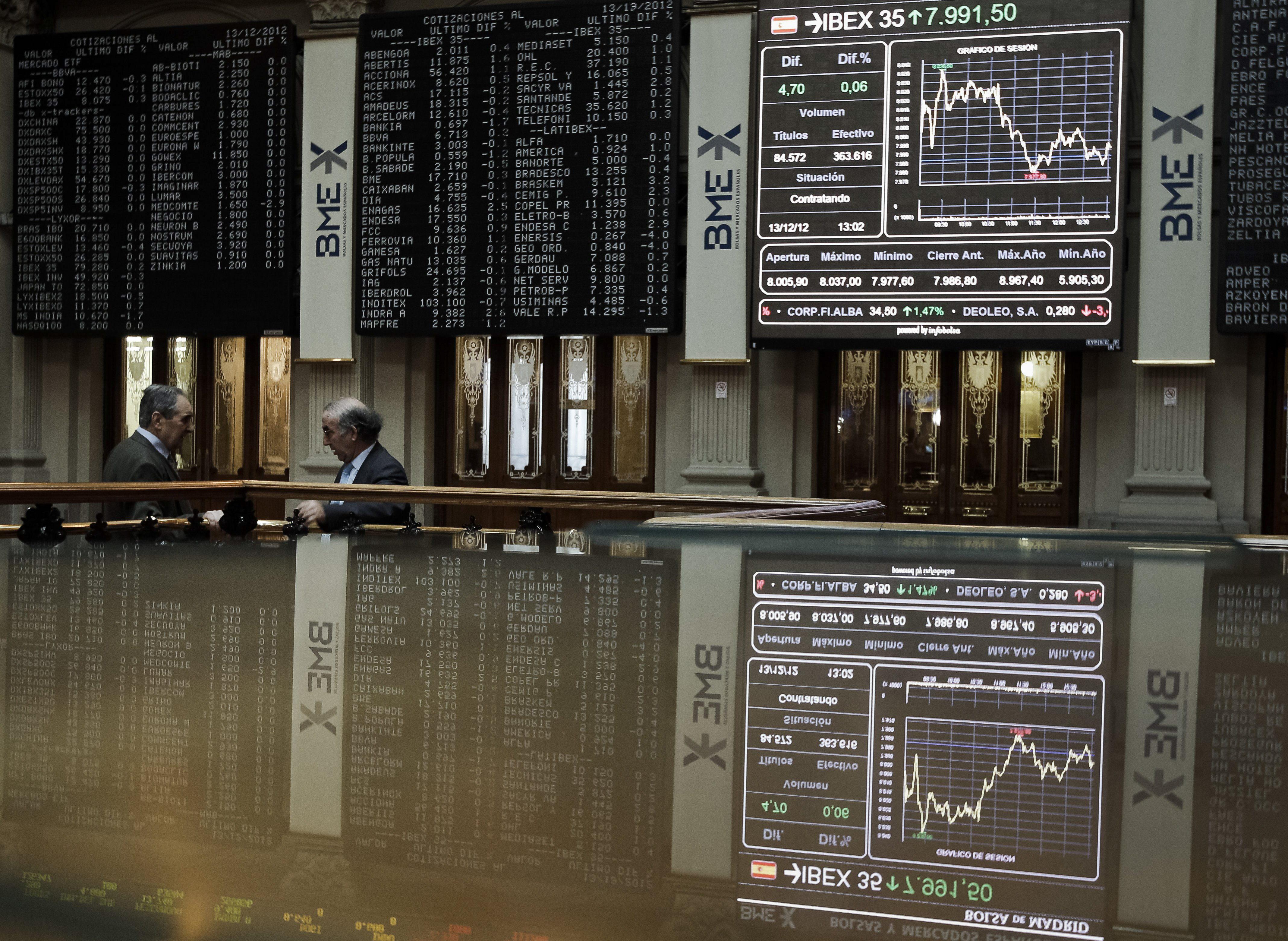 El IBEX cae el 0,90 por ciento  mediodía y se expone a perder los 8.300 puntos
