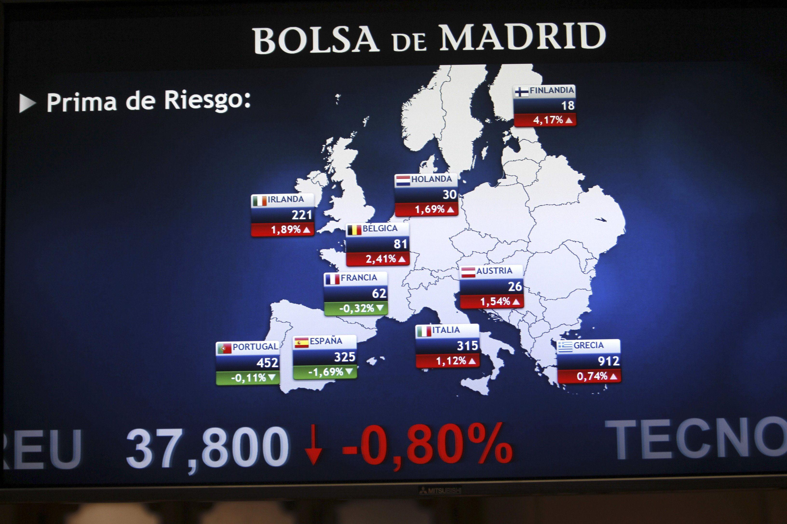 La prima de riesgo española abre al alza y sube a 268 puntos básicos