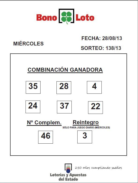 Resultado del Bonoloto 28/08/2013