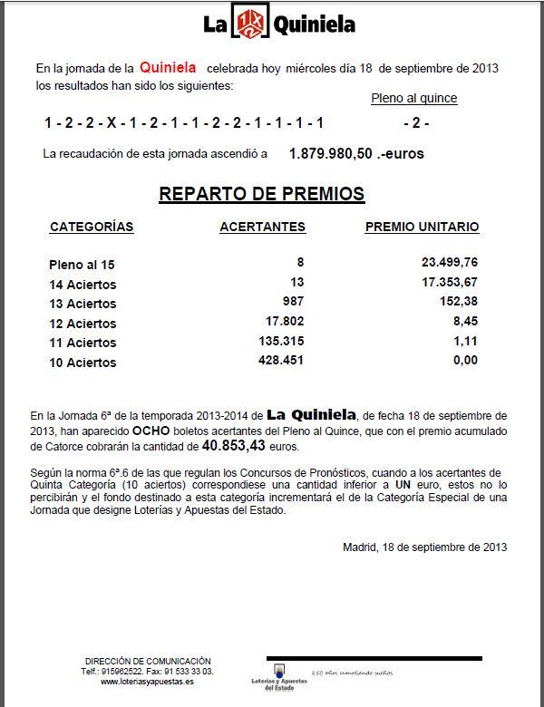 Resultado de la Quiniela 18/09/2013
