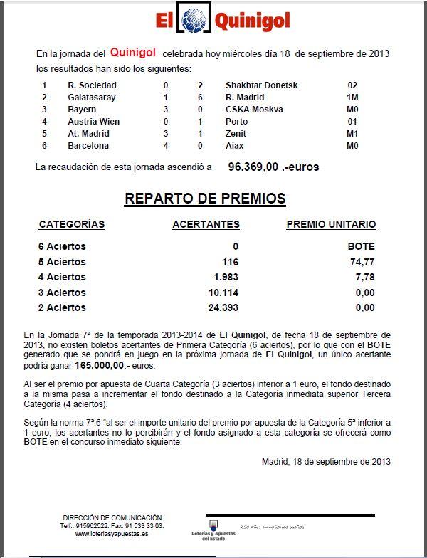 Resultado del Quinigol 18/09/2013