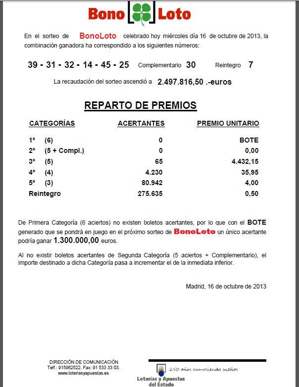 Resultado de la BonoLoto 16/10/2013