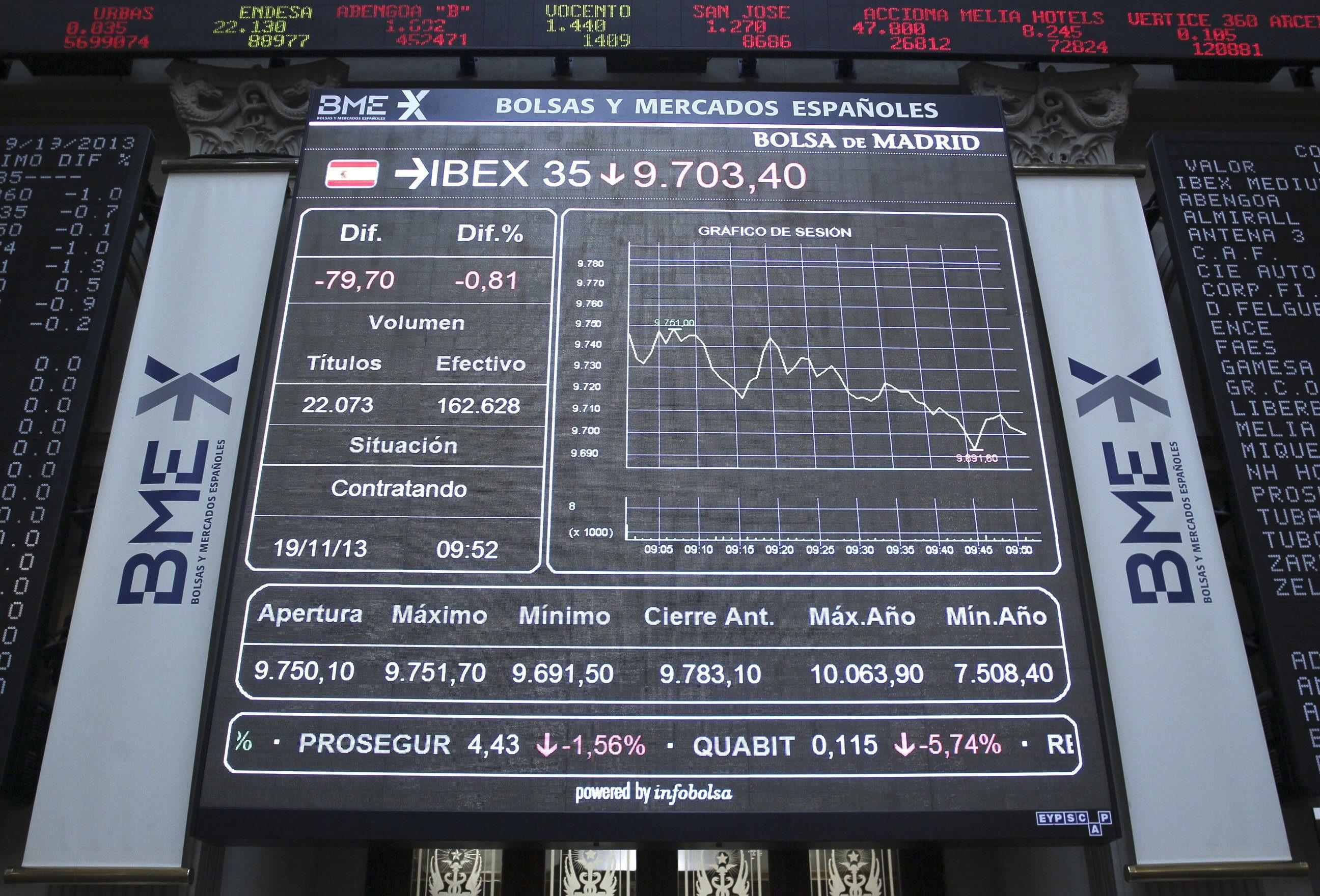 La bolsa española abre al alza y el IBEX sube el 0,99 por ciento y recupera los 9.500