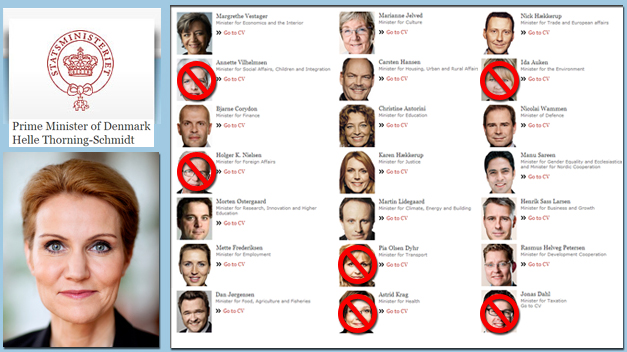La entrada de Goldman Sachs en una empresa estatal danesa hace estallar al Gobierno