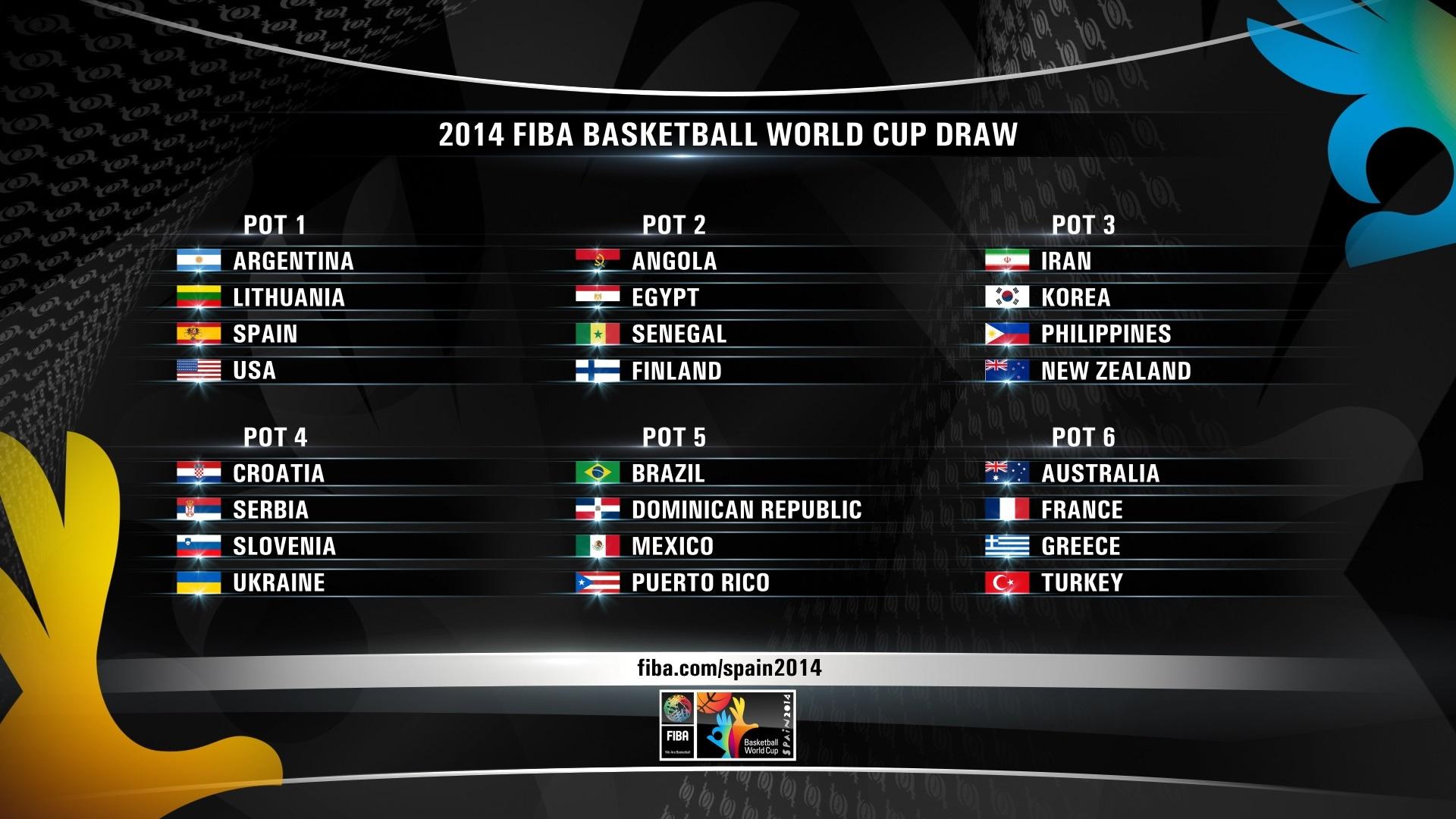 (Previa) España conocerá este lunes a los rivales del Mundial