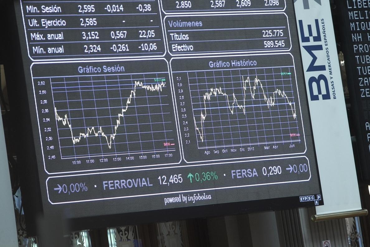 El Ibex-35 sube un 1,21% y cierra la sesión al borde de los 10.200 puntos