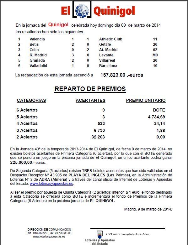 Resultado del Quinigol  09/03/2014