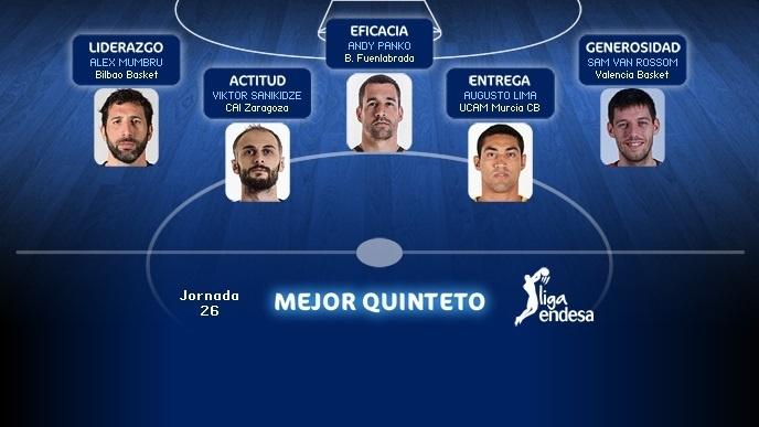 Mumbrú, Panko, Sanikidze, Van Rossom y Lima, cinco ideal de la jornada 26 de la Liga Endesa