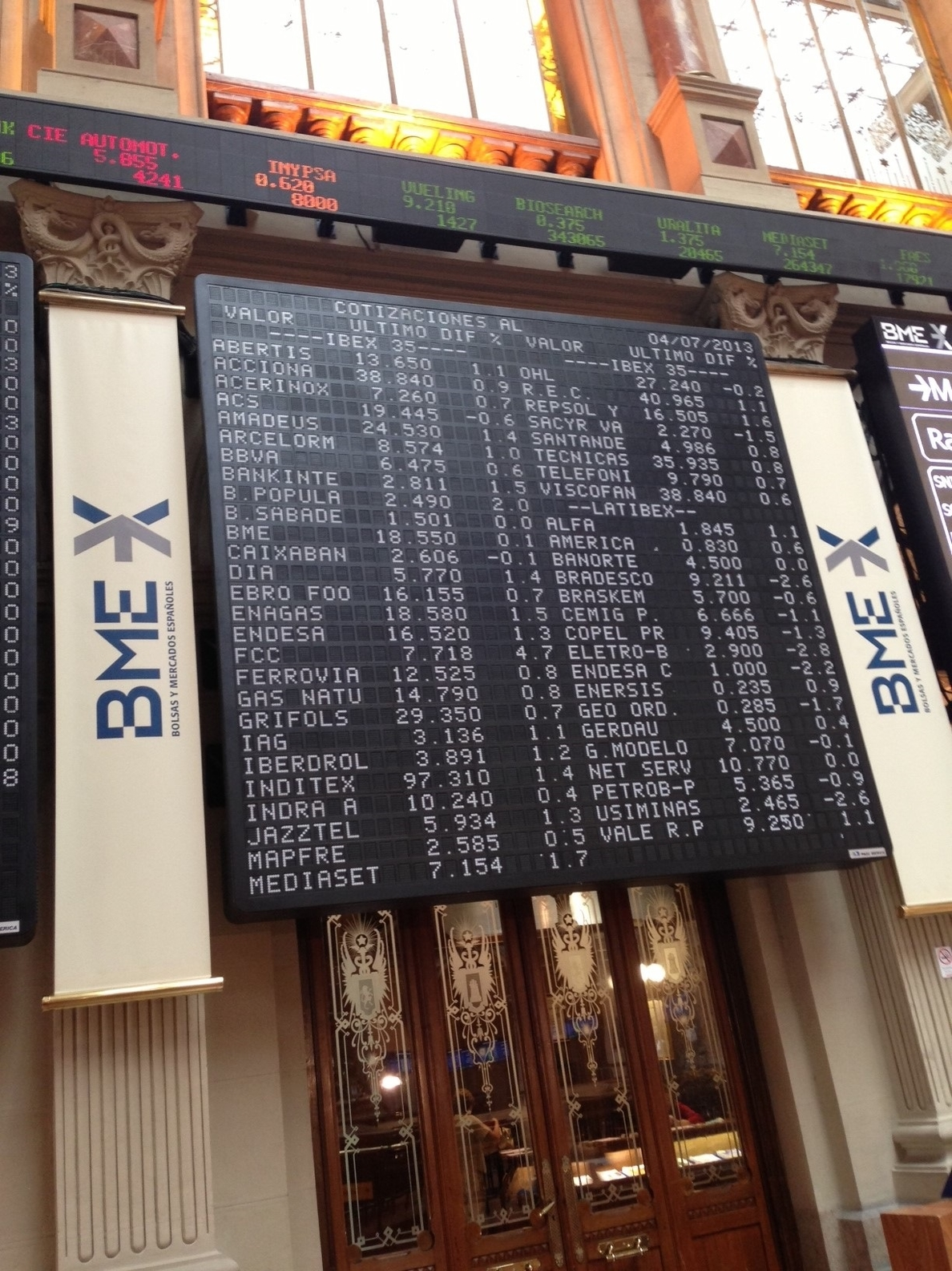 El Ibex avanza un 0,47% en la media sesión y afianza los 10.500 enteros, con la prima en 164,5 puntos