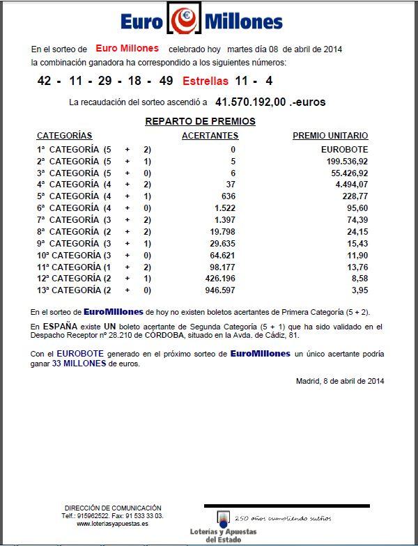 Resultado del Euromillones 08/04/2014
