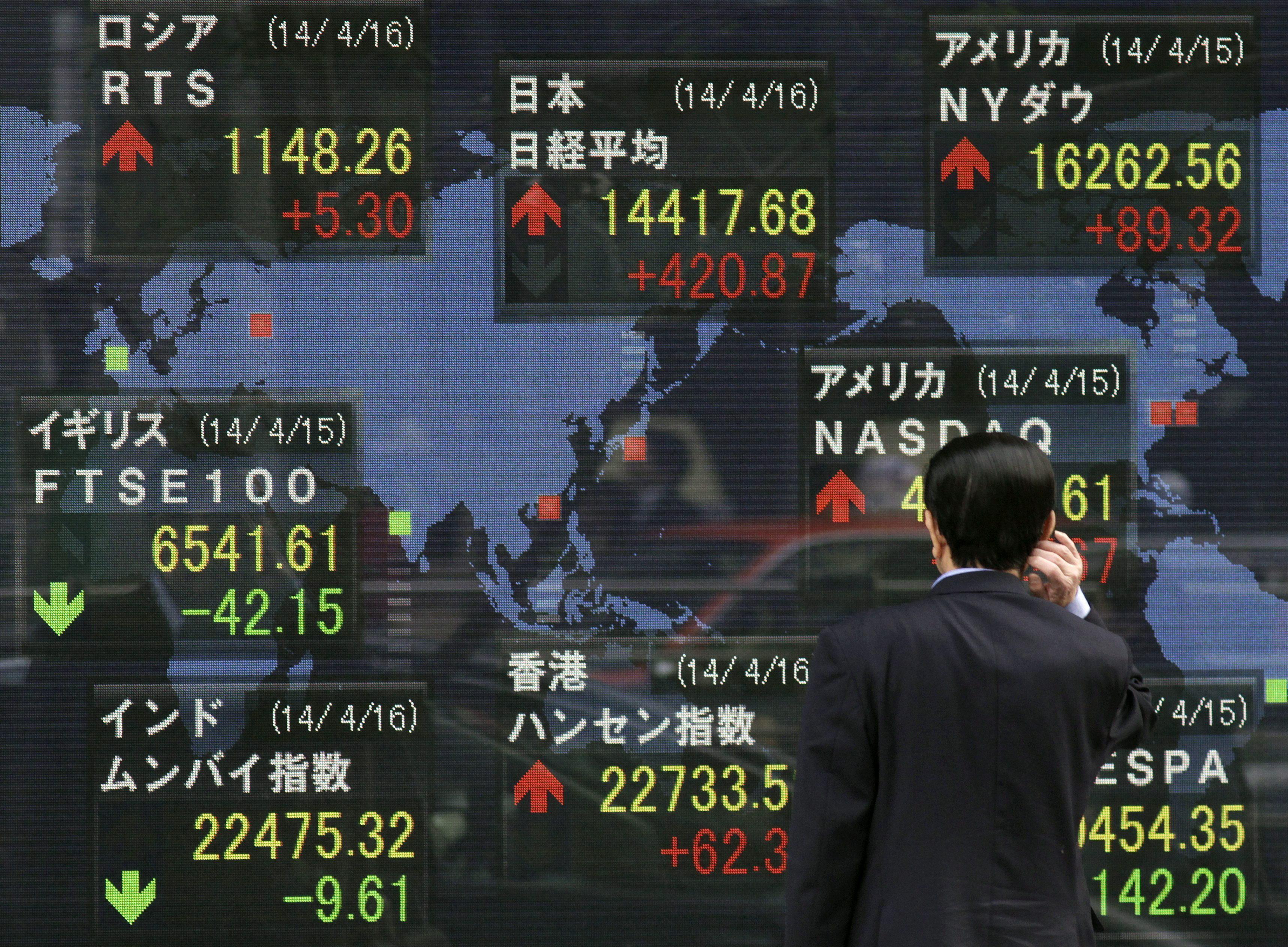 El Nikkei sube un 0,24 ciento hasta los 14.551,24 puntos