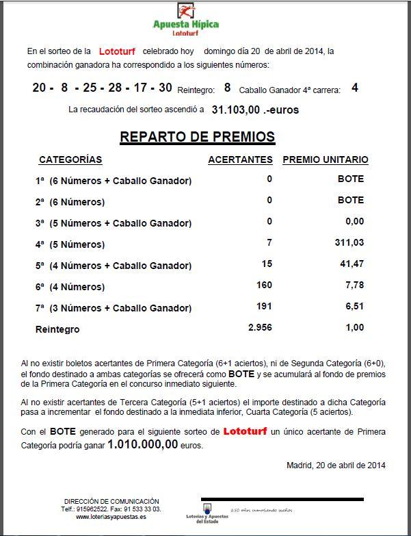 Resultado del Lototurf  20/04/2014