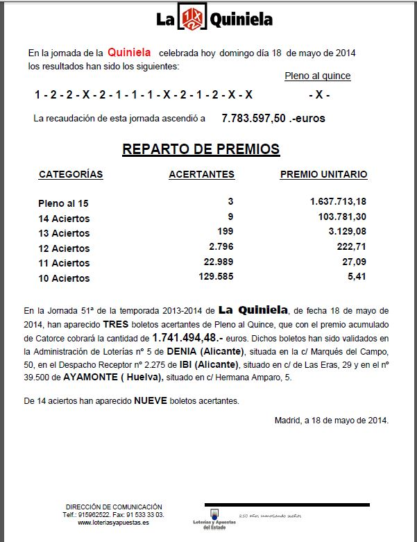 Resultado de la Quiniela 18/05/2014
