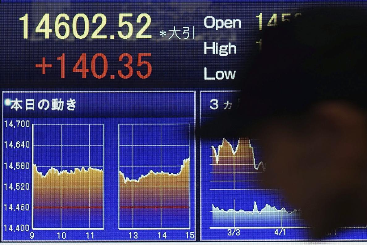 El Nikkei baja un 0,34 por ciento hasta 15.164,04 puntos
