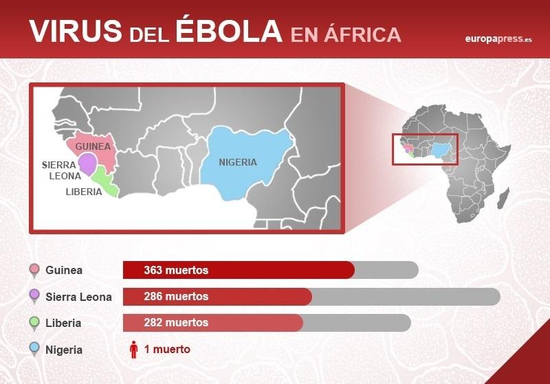 Un colaborador del hospital Mesa del Castillo advierte de la «facilidad» con la el Ébola puede acceder a cualquier país