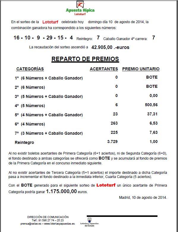 Resultado del Lototurf  10/08/2014