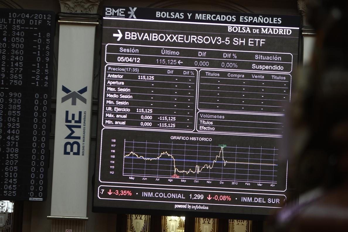 El Ibex pierde fuerza al cierre (+0,32%) y se queda a las puertas de los 10.400 enteros