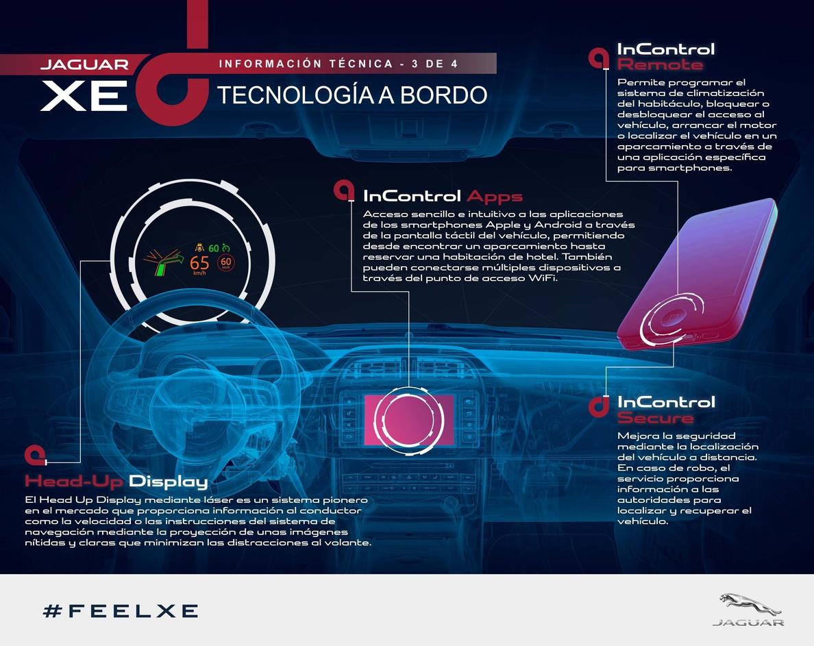 El nuevo Jaguar XE tendrá una pantalla táctil de ocho pulgadas