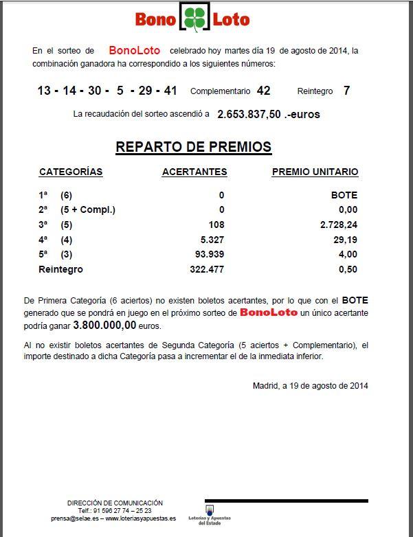 Resultado de la BonoLoto 19/08/2014