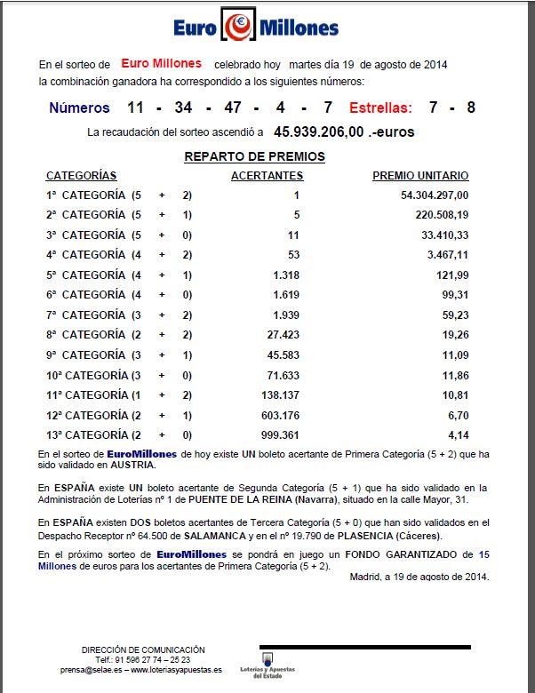 Resultado del Euromillones  19/08/2014