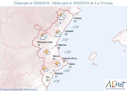 El fin de semana arranca nuboso en la Comunitat Valenciana con chubascos en el interior norte
