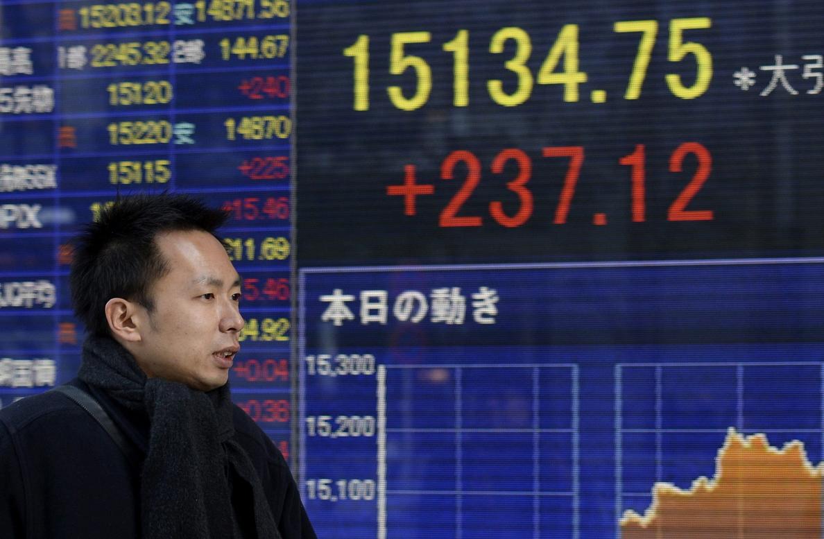 El Nikkei baja un 0,42 por ciento hasta los 15.824,16 puntos