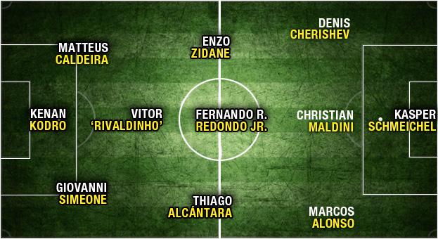 El once de los hijos de los futbolistas más grandes