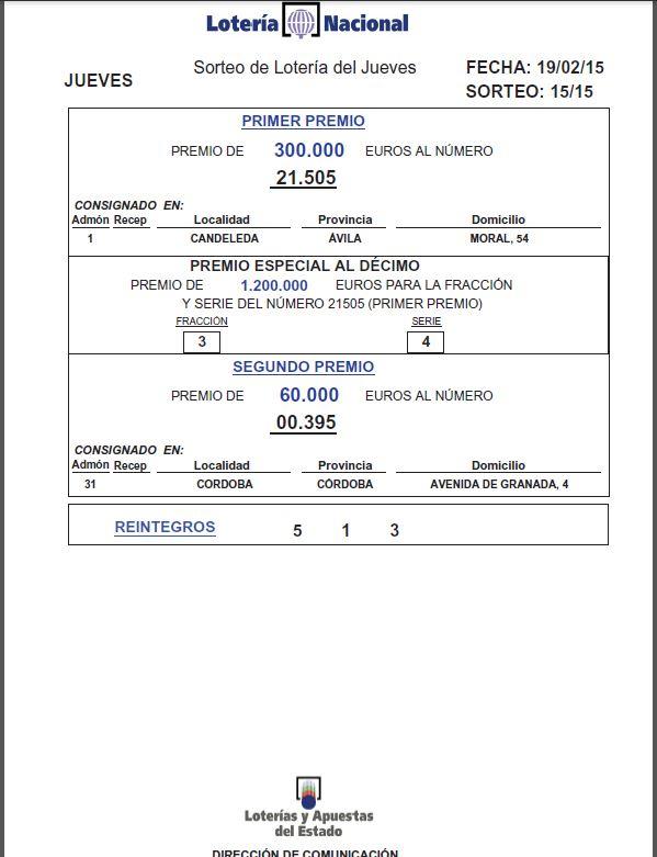 Resultado de la Lotería Nacional 19/02/2015